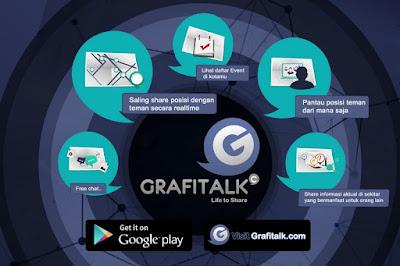 Fitur Utama Grafitalk
