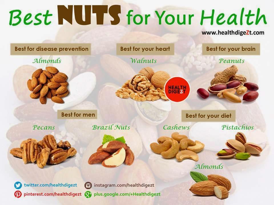 Best Antiseptic Foods