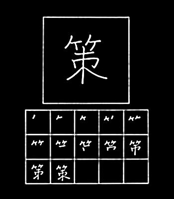 kanji pengukur