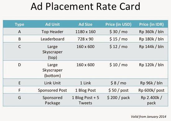 Contoh Rate Card Pengiklanan Untuk Blogger Malaysia