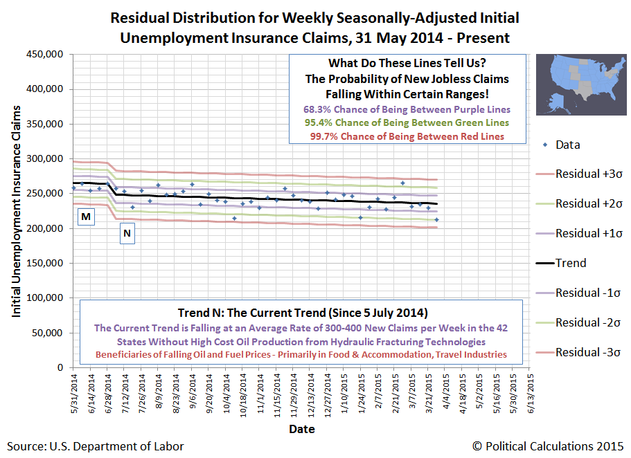 42 States - Residual Distribution for Seasonally-Adjusted Initial Unemployment Insurance Claims, 31 May 2014 - 28 March 2015