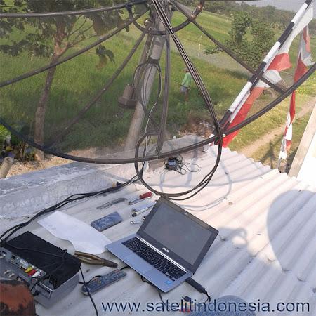 cara tracking parabola bagi pemula