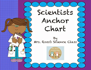 http://www.teacherspayteachers.com/Product/NGSS-Science-Focus-Wall-Labels-K-2-Freebie-808038
