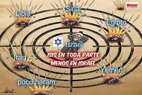 ISIS: A estratégia sionista para fragmentar o Mundo Árabe