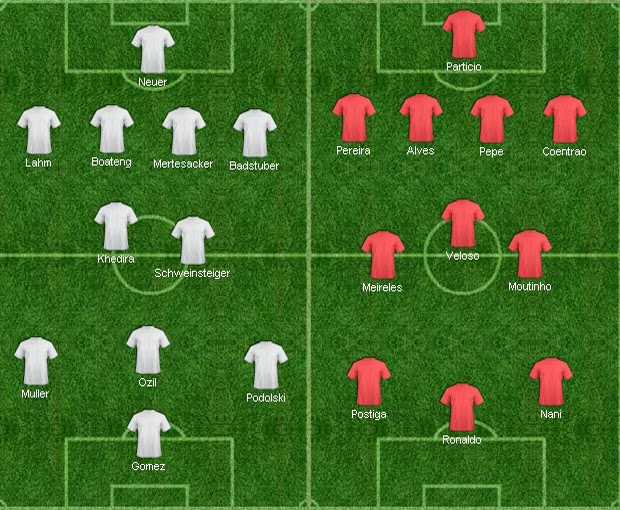 FIFA World Cup 2014 Germany Vs Portugal Starting Lineups