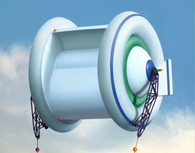 generacion de energía eolica
