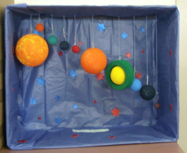 creative solar system projects - photo #4