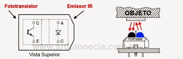 Sensor Óptico TCRT5000 - Esquema e funcionamento