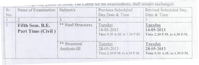 Nagpur University 2013 Exam BE Sem 5 Date Change