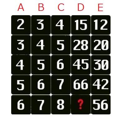 Q288 「エンジニアなら、三分以内に解ける」問題