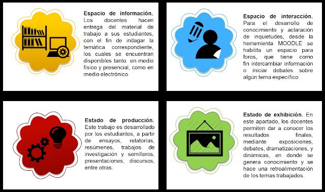 Tecnolog as de informaci n y comunicaci n en la educaci n for Decoracion de espacios de aprendizaje