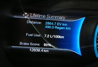 Ford C-Max hybrid has brilliant energy return technology