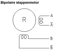 bipolaire stappenmotor