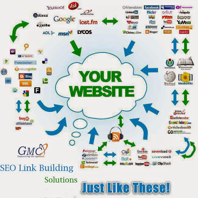 Link Building Solutions