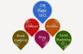off page of seo,off page seo rules,seo off page rules