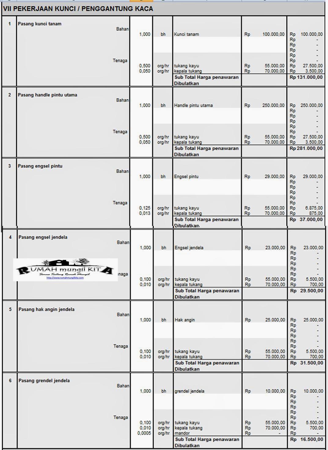 Analisa Anggaran Biaya Pekerjaan Konstruksi III (Pemasangan Kunci, Pengecatan, dan Instalasi Listrik)