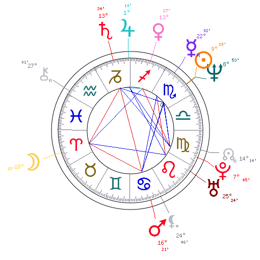 Astrology Wheel 7 8 Degreessuperhighwaymanmapsmisapps