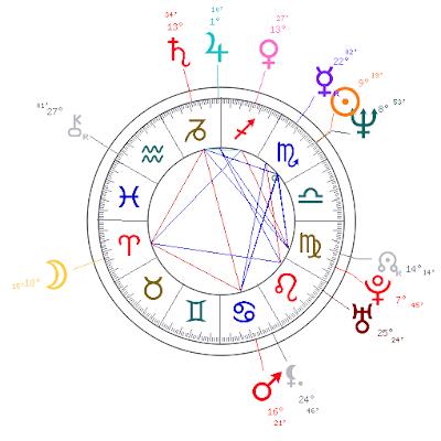 Astrology Wheel 7 8 Degreessuperhighwaymanmapsmisapps