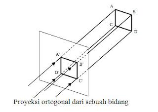 Proyeksi ortogonal dari sebuah bidang