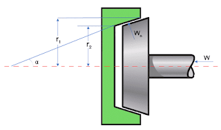 Design_of_cone_clutch_angle_and_forces_image
