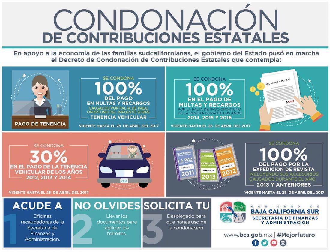 Decreto de Condonación