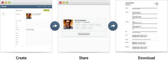 Crea un currículum vítae en línea con SlashCV