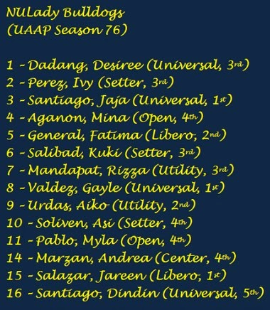 season 76 women s volleyball rookies written by uaap updates
