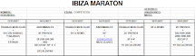 Preparación Ibiza Marathon