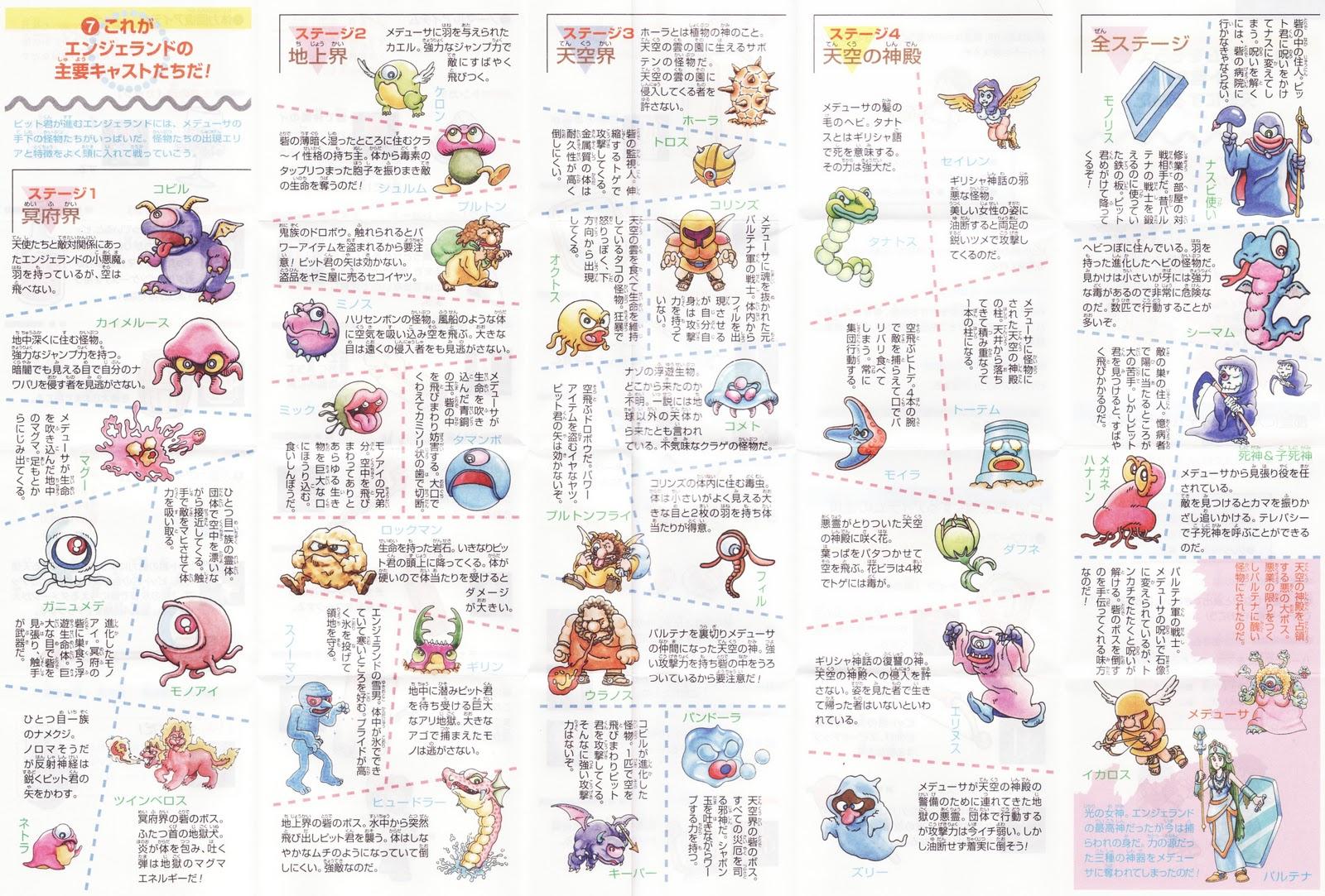 the gay gamer manual stimulation hikari shinwa parutena no kagami rh thegaygamer com kid icarus nes walkthrough 1-4 kid icarus nes map 3-4