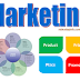 Marketing Quiz 22 - Banking Exams - SBI/IBPS/Competitive Exams