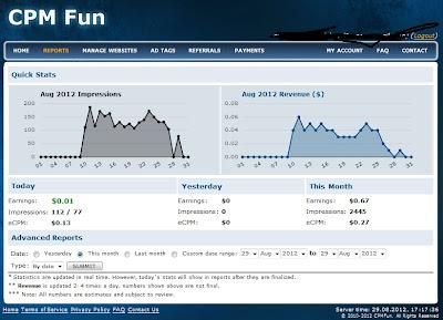 Cpmfun Publisher Earn Online Website Ads Cpm Model Make