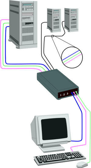 switches or switching hub. file size Kvm switch a