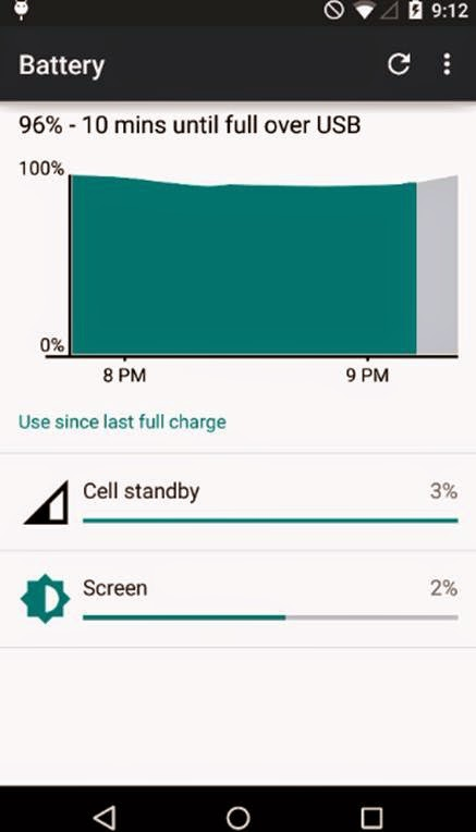 Improved Battery Backup- Android 5.0 Lollipop