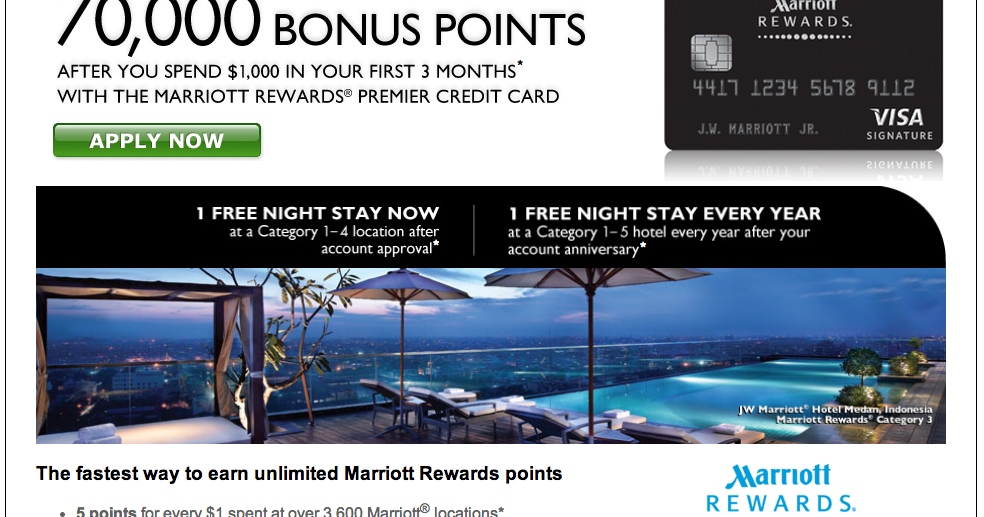 Charming Marriott Business Credit Card 70000 Gallery - Business Card ...