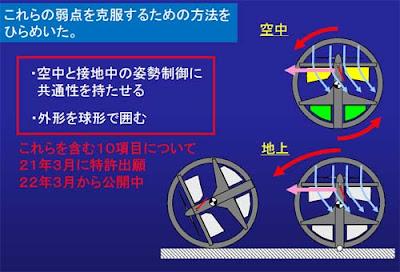 日本「球型飛行器」