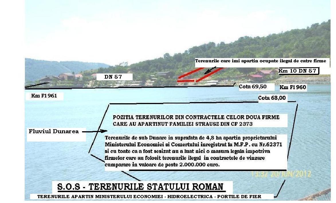 S.O.S. - TERENURILE STATULUI ROMAN - MINISTERULUI ECONOMIEI - HIDROELECTRICA - PORTILE DE FIER