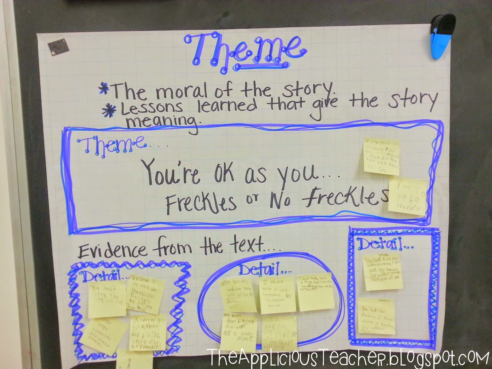 interactive anchor chart for theme, siting evidence