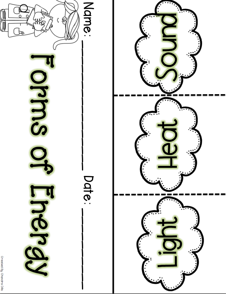 forms of energy coloring pages - photo#29