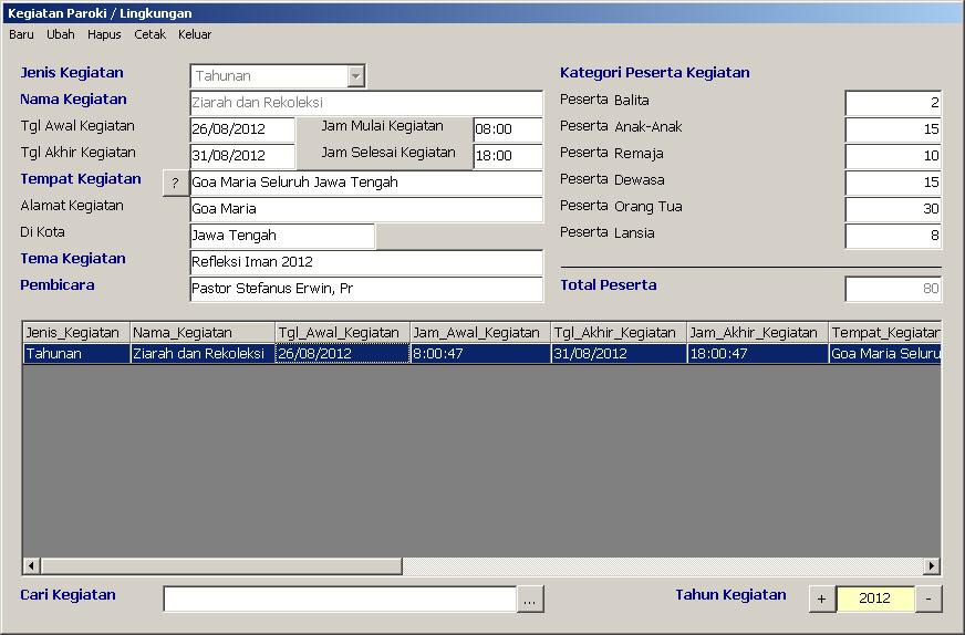 Form Entry Kegiatan Lingkungan