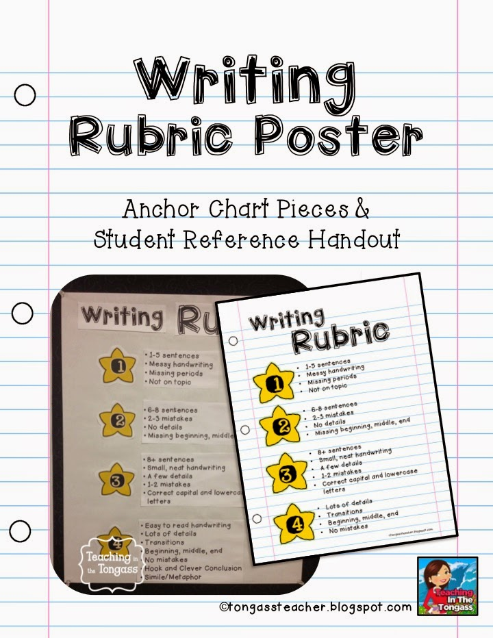 writing workshop self assessment rubric anchor chart