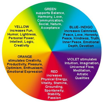 Mariette 39 s back to basics color psychology and blogger i for Room color psychology