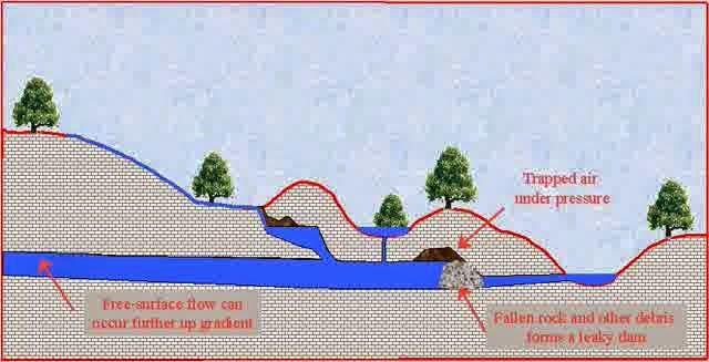 Pengertian Gempa bumi runtuhan