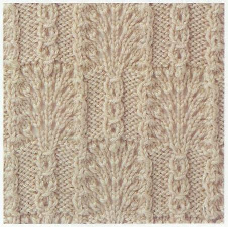 Knitted lace stitch Knitting Stitches