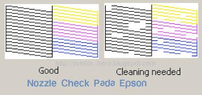 Pemeriksaan menggunakan Nozzle Check Pada Printer Epson
