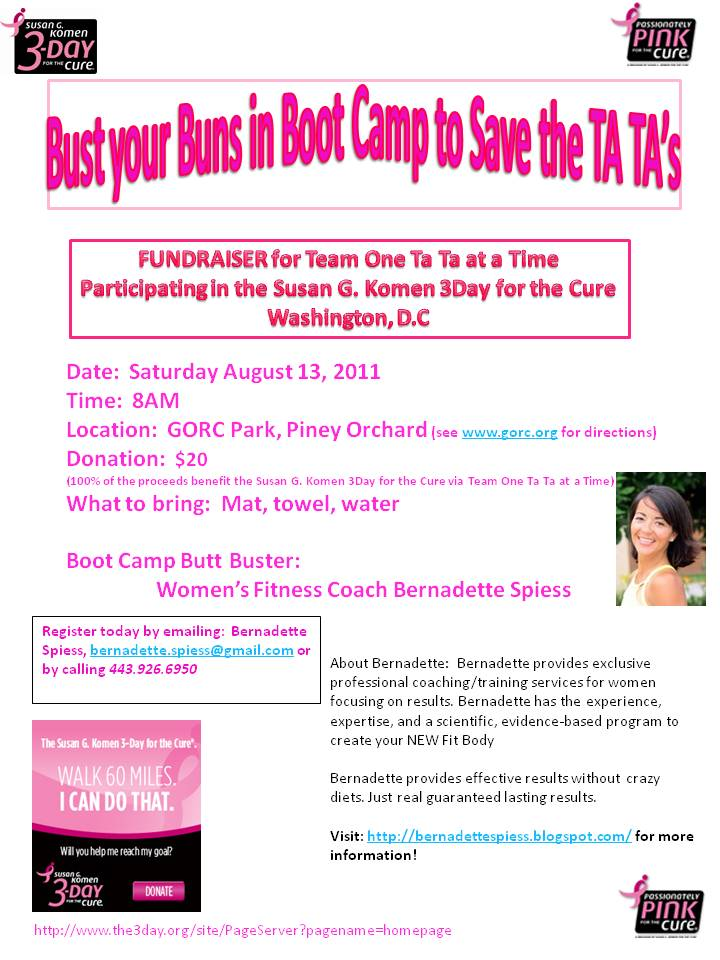 Breast cancer certification fitness