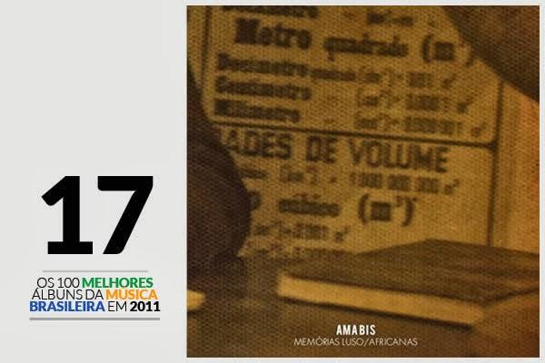 Gui Amabis - Memórias Luso Africanas