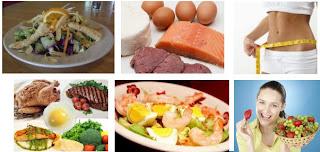 Dasar-dasar dalam program diet sehat