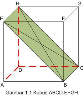 Rumus Matematika Bangun Ruang Lengkap Belajar Matematika Share The Knownledge