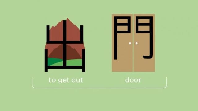 Выходить + дверь = выходить из дома