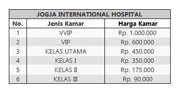 Tarif Rawat Inap JOGJA INTERNATIONAL HOSPITAL